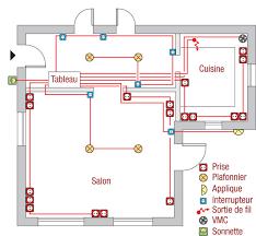 Concevoir Le Plan Du0027électricité De Son Habitation. Partant Du Tableau  électrique ...