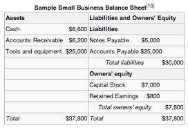 allowance for uncollectible accounts balance sheet accounts receivable balance sheet coles thecolossus co