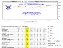 Systemic Risk Deutsche Bank 1 At 100 Billion Bnp Paribas