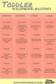 Toddler Developmental Milestones Toddler Milestones 2