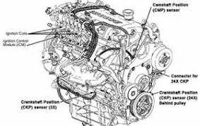 similiar 2002 oldsmobile silhouette engine diagram keywords diagram 97 mercury villager blower wiring diagram chevy bu engine