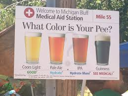 Hydration Color Chart The Beer Hydration Chart Draft