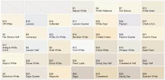 Dulux White Color Chart Pin On Painted