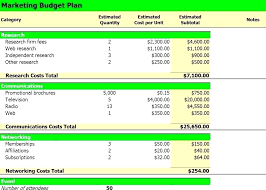 Business Budget Forms Planning Template Free Jmjrlawoffice Co