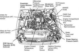 carbon dioxide cycle diagram a diagram of the carbon cycle carbon temp sensor location in addition 1995 mazda b2300 engine diagram