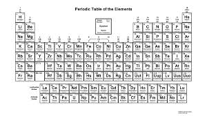 Black and White Periodic Table - Electron Configuration - 2015 | Ä· ...