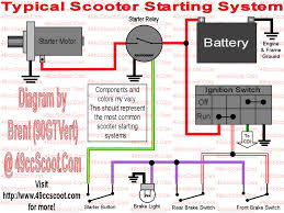pagsta mini chopper wiring problem 49ccscoot com scooter forums starter wiring
