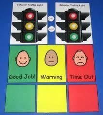 Behavior Traffic Light Chart Card Set Poster For Office