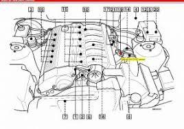 1994 bmw 325i engine diagram diagram chart gallery 2003 BMW 325I Wiring Diagram 1994 bmw 325i engine diagram 02 bmw 325i fuse diagram jeepster turn signal wiring diagram