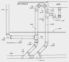 The Latest Trend In Plumbing Vent Diagram Information