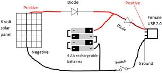 wiring diagram 5v solar battery charger circuit diagram how to make solar mobile charger at home at Solar Battery Charger Wiring Diagram