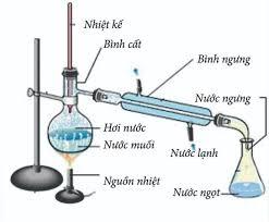 máy lọc nước nhiễm mặn – Máy lọc nước biển HEBO