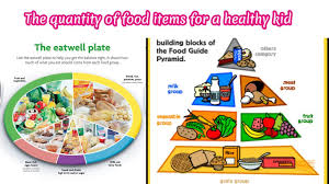 Healthy Diet Chart Healthy Food For Baby Baby Diet Chart 1 Yrs Baby Foods Food Pyramid For Kids Why No Sugar And Salt