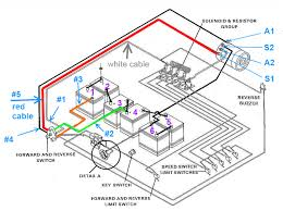 wiring diagram club car info mid 90s club car ds runs out key on club car wiring diagram 36 wiring