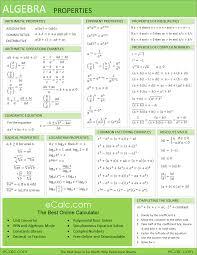 Algebra Formula Chart College Math Math Sheets Algebra