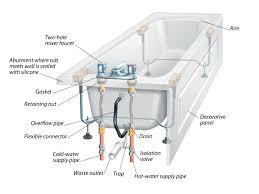 42 how to install a shower faucet handle how to install a single handle kitchen faucet at the home kadoka net
