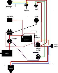80 harley davidson shovelhead wiring car wiring diagrams explained \u2022 1947 knucklehead wiring diagram harley davidson shovelhead wiring diagram motorcycle pinterest rh arcnx co harley davidson knucklehead engine harley