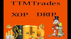 Etfs Xop And Drip In Depth Analysis Oil Gas Exploration