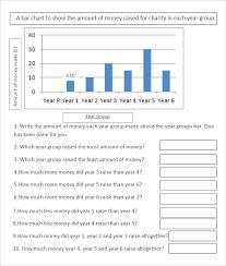 Blank Bar Graph Printable Oilandgastanzania Com