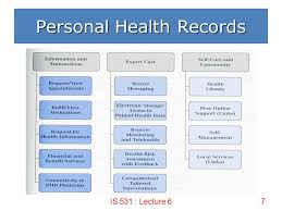 Lecture 6 Personal Health Record Chapter 16 Ppt Download