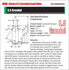 6 5 Grendel Reloading Data From Sierra Bullets Daily Bulletin