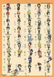 The Chibi Guide To Hiragana And Katakana, Text, Cute, Anime ...