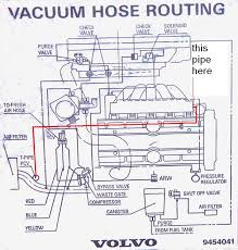 turbo engine diagram porsche engine diagram porsche wiring diagrams volvo non turbo engine diagram diy wiring diagrams 1997 850 2 4 wagon non turbo vacuum