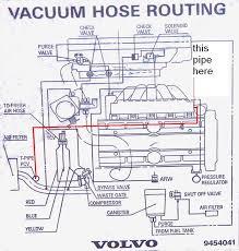 volvo non turbo engine diagram diy wiring diagrams 1997 850 2 4 wagon non turbo vacuum diagram