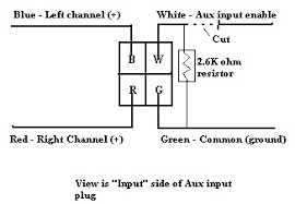aux stereo wiring on wiring diagram how to scion tc aux input dodgeforum com car stereo aux input aux stereo wiring