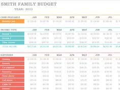 Family Budget Templates Excel This Free Weekly Budget Template Includes Everything You Need On A