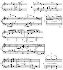 A tie is similar in appearance to a slur; Proper Slur Notation Makemusic Forum