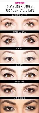 image showing 6 diffe eyeliner looks for eye shapes