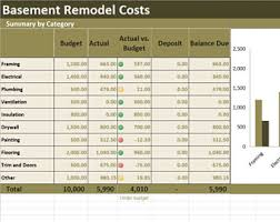 Home Renovation Costs Calculator Excel Template Remodel Cost