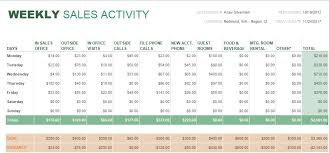 sales report example excel daily weekly and monthly sales report template excel crunch