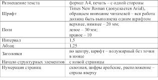 Оформление диплома в году Если заданием предусмотрено выполнение чертёжно графических работ на листах форматов А3 А1 они складываются до размеров формата А4 и прикрепляются к