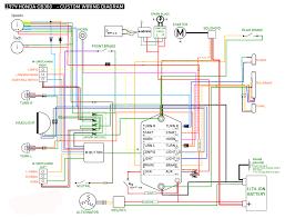 bultaco alpina wiring diagram 187 wire center \u2022 bultaco magneto wiring 1975 bultaco wiring diagram bultaco frontera wiring diagram wiring rh parsplus co 1975 yamaha wiring schematic bultaco ignition system