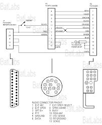 motorola programming cable pinouts ht800