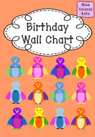 Classroom Wall Decoration With Charts Birthday Wall Chart Decorations