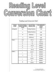 Read Naturally Grade Level Chart 93 Best Reading Fluency Images Reading Fluency Teaching