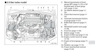 subaru outback sport engine diagram wiring diagram for you • 2002 subaru engine diagram change your idea wiring diagram rh voice bridgesgi com 2002 subaru