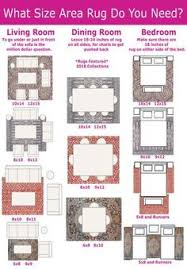 area rug sizes. One Of The Most Important Questions You Need To Ask Yourself Before Start Your Rug Area Sizes E
