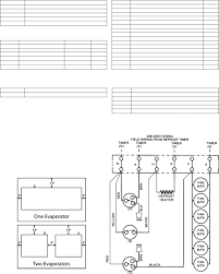 famous heatcraft evaporator wiring schematic ideas the best Commercial Freezer Wiring-Diagram freezer defrost timer wiring diagram walk in page of heatcraft prepossessing