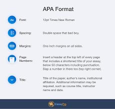 Essay In Apa Format Styles And Formats Apa Writing Format Apa