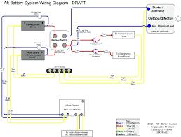 tjm dual battery system wiring diagram for batteries boat minn kota Marine Dual Battery Wiring Diagram at Boat Wiring Diagram House Battery