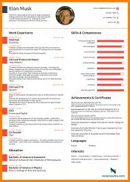 Elon Musk Resume Elon Musk Resume Awesome Elon Musks Resume Of Failures Proves 20
