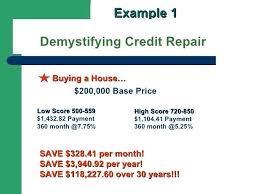 360 credit repair. Contemporary Credit Credit 360 Repair Demystifying  Reviews   Intended Credit Repair F
