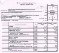 Отчет по учебной практике на примере ОАО Можгинское дорожное  Продолжение Приложения 2