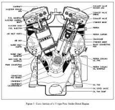similiar basic diesel engine diagram keywords diagram moreover car engine parts diagram on simple engine diagram