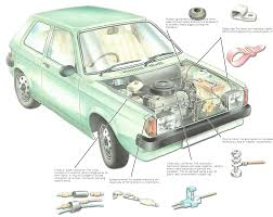 jaguar s type wiring diagram images wiring systems and methods of electrical wiring also types of wiring