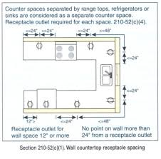 14 best wiring for tall timber images on pinterest Wiring A Kitchen Diagram basic electrical codes google search wiring a kitchen diagram uk